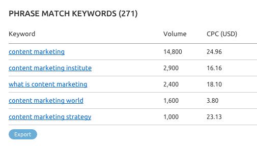 Video SEO Keyword Planning